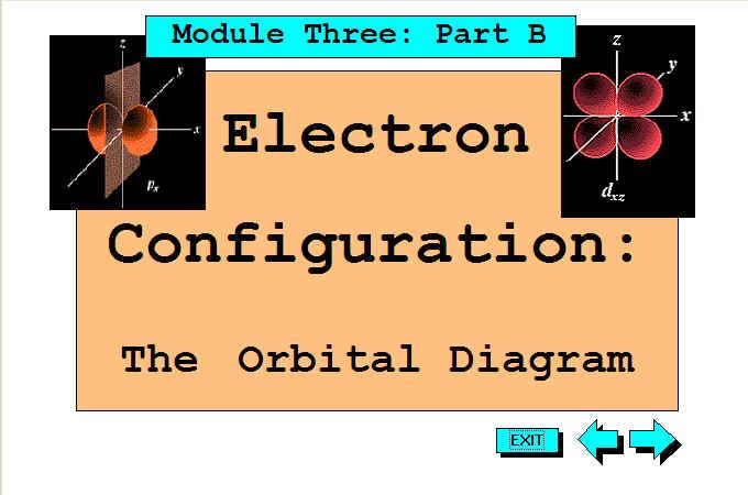 Xenon Orbital Diagram Electron Config...